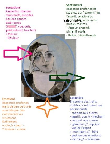 Lexique-Portrait-psychologique-personnage-copie-1